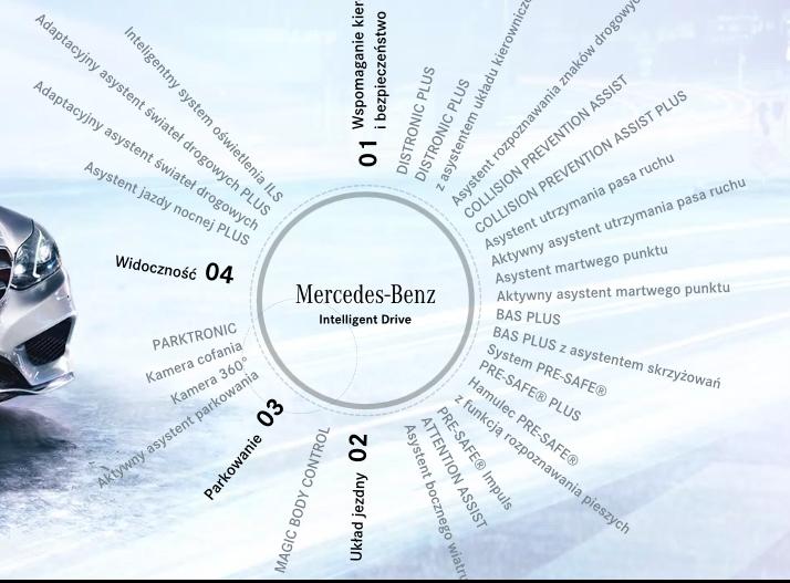 mercedes intelligent drive systemy bezpieczenstwa