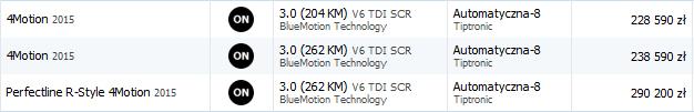 Dostepne wersje Volkswagen Touareg