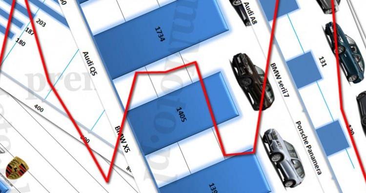 analiza-rynku-samochodow-permium-polska-2014