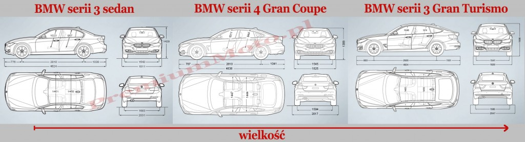 bmw-4-gran-coupe-rozmiar