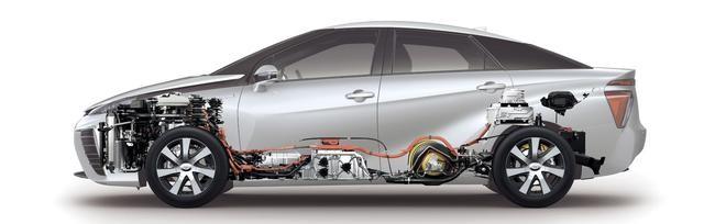 Toyota-Mirai-schemat