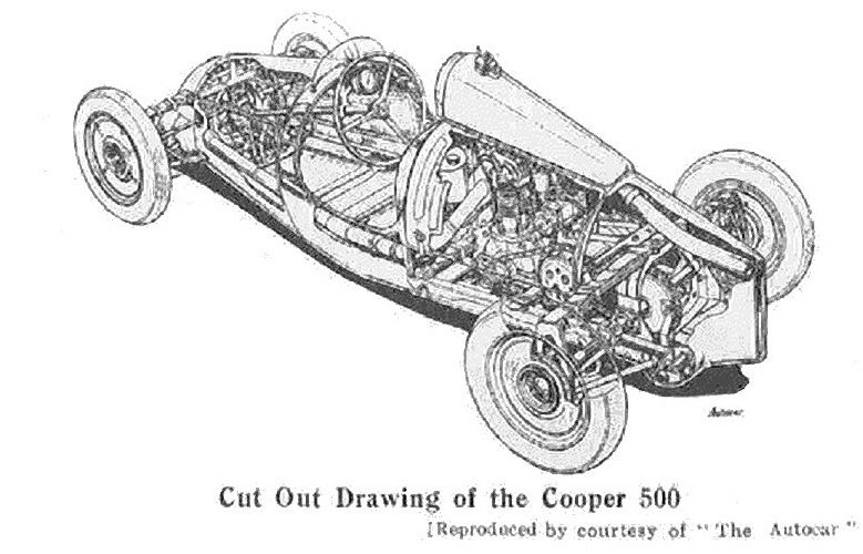 Cooper 500 szkic