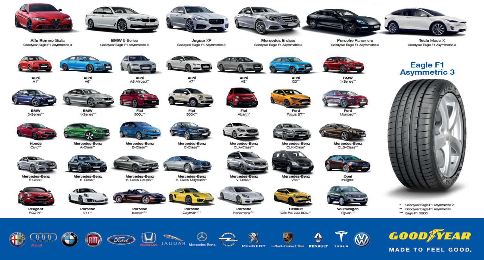 opony i samochody klasy premium