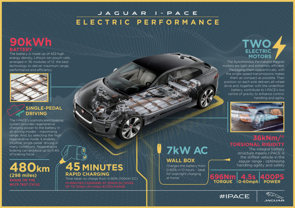 jaguar i pace dane techniczne test 2
