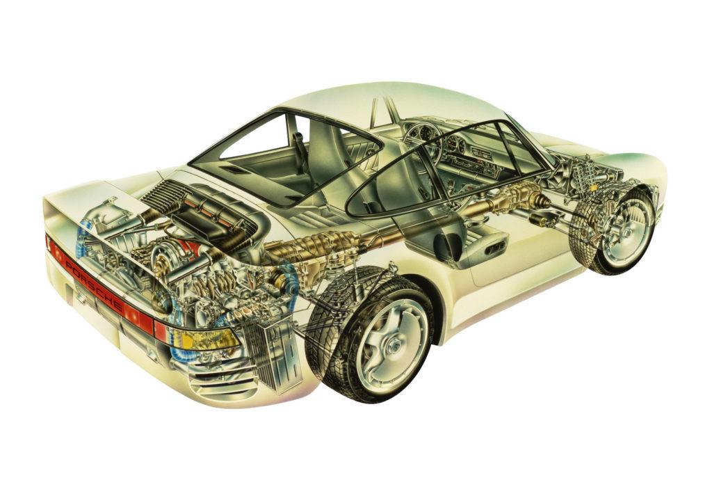 Porsche 959 dane techniczne