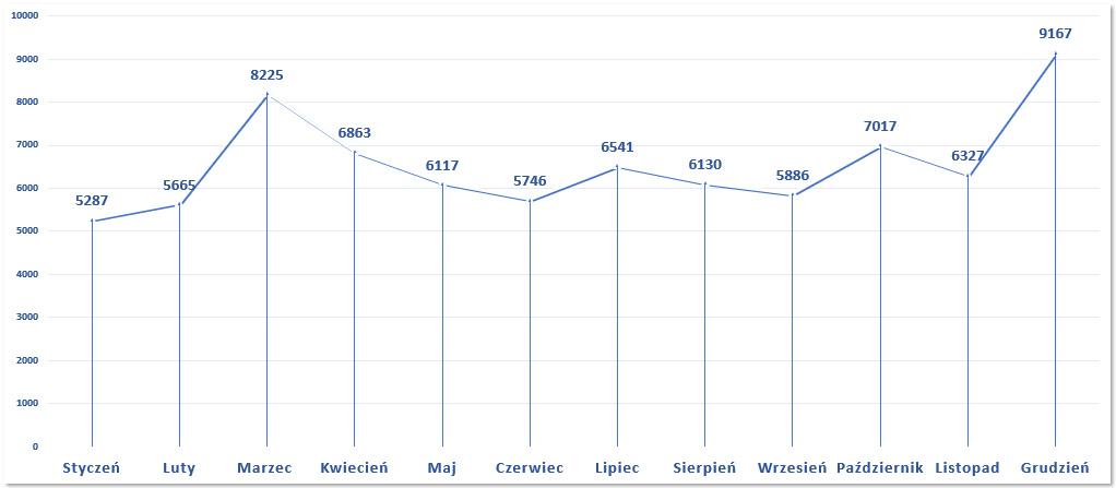 samochody-premium-2019-polska-rankingi