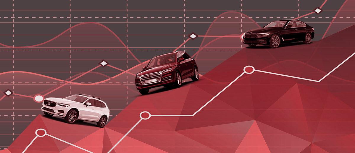 samochody-premium-ranking-polska-2019