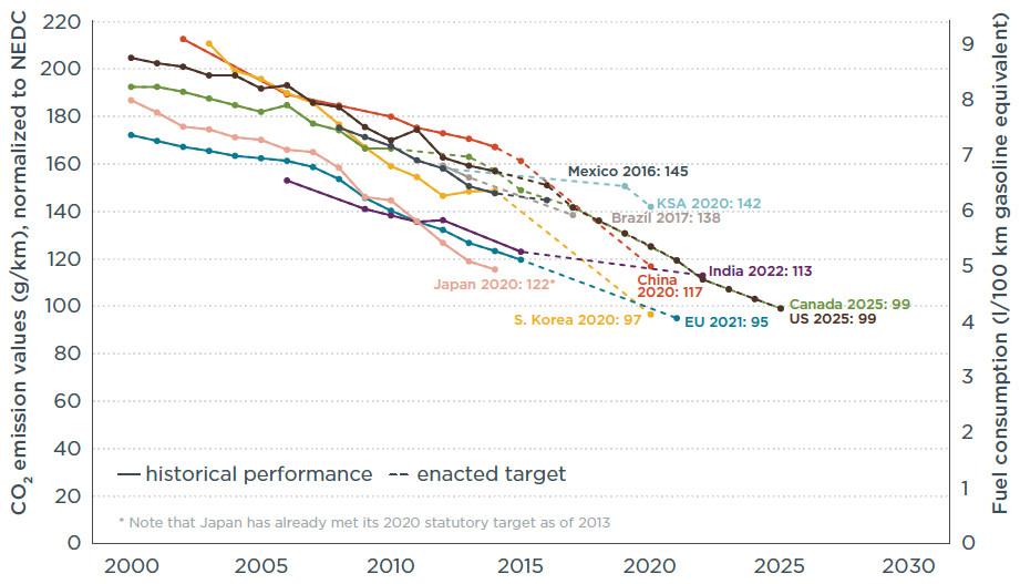 ograniczenia-emisji-co2-limity-europa-swiat
