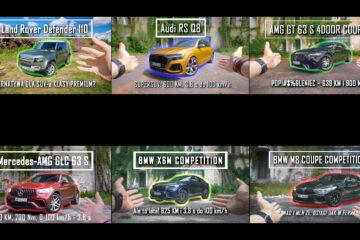 testy-samochodow-youtube